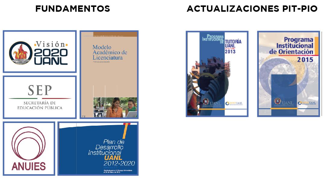 FUNDAMENTOS Y ACTUALIZACIONES PIT-PIO